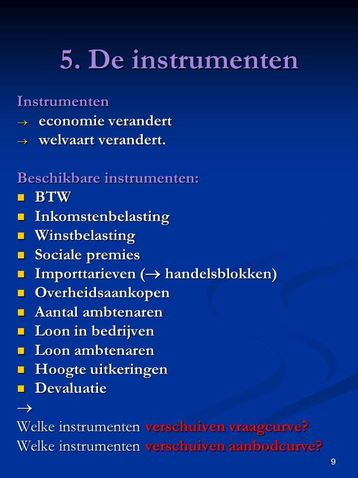 9 5.De instrumenten Instrumenten  economie verandert  welvaart verandert.