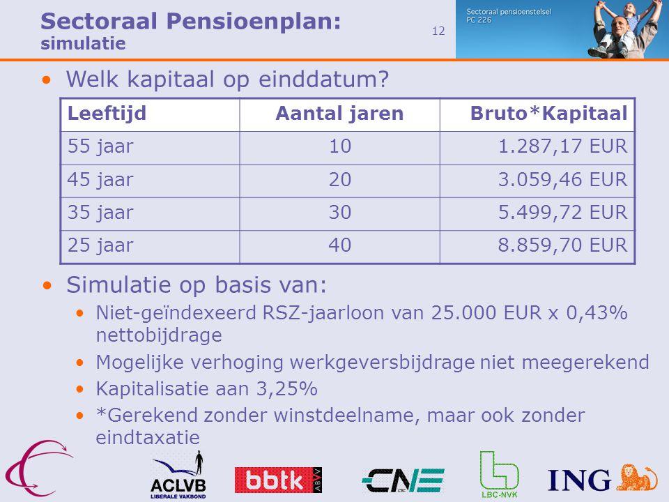 12 Sectoraal Pensioenplan: simulatie LeeftijdAantal jarenBruto*Kapitaal 55 jaar101.287,17 EUR 45 jaar203.059,46 EUR 35 jaar305.499,72 EUR 25 jaar408.859,70 EUR •Welk kapitaal op einddatum.