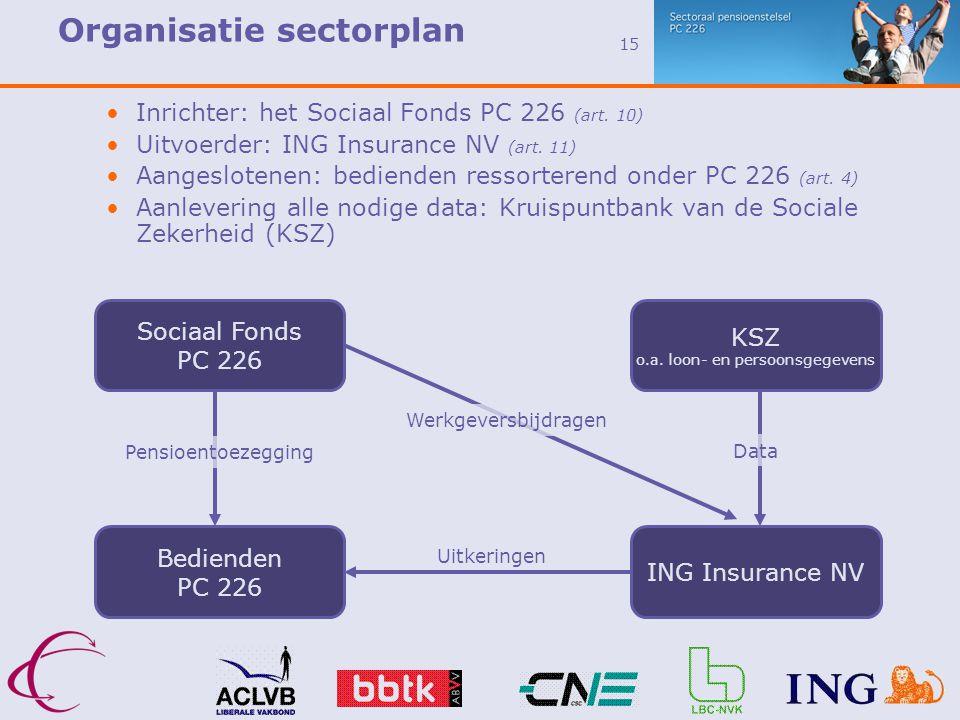 15 •Inrichter: het Sociaal Fonds PC 226 (art.10) •Uitvoerder: ING Insurance NV (art.