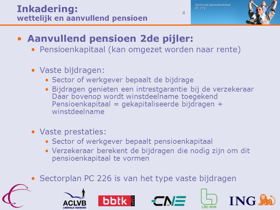 4 Inkadering: wettelijk en aanvullend pensioen •Aanvullend pensioen 2de pijler: •Pensioenkapitaal (kan omgezet worden naar rente) •Vaste bijdragen: •Sector of werkgever bepaalt de bijdrage •Bijdragen genieten een intrestgarantie bij de verzekeraar Daar bovenop wordt winstdeelname toegekend Pensioenkapitaal = gekapitaliseerde bijdragen + winstdeelname •Vaste prestaties: •Sector of werkgever bepaalt pensioenkapitaal •Verzekeraar berekent de bijdragen die nodig zijn om dit pensioenkapitaal te vormen •Sectorplan PC 226 is van het type vaste bijdragen