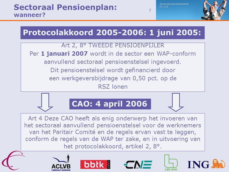7 Sectoraal Pensioenplan: wanneer.