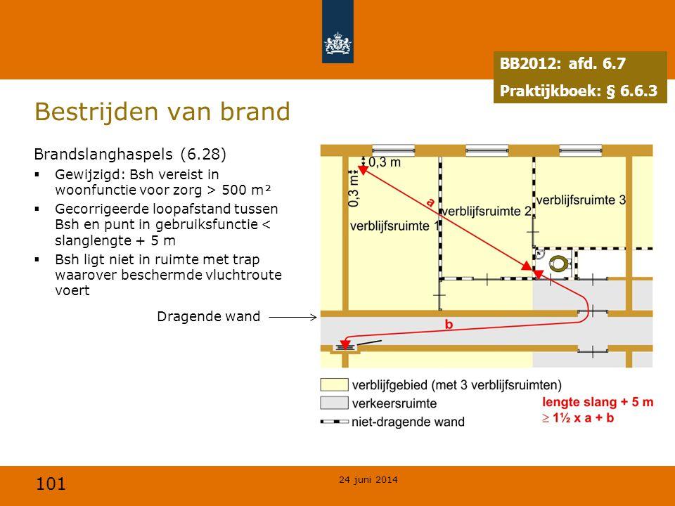101 Bestrijden van brand Brandslanghaspels (6.28)  Gewijzigd: Bsh vereist in woonfunctie voor zorg > 500 m²  Gecorrigeerde loopafstand tussen Bsh en