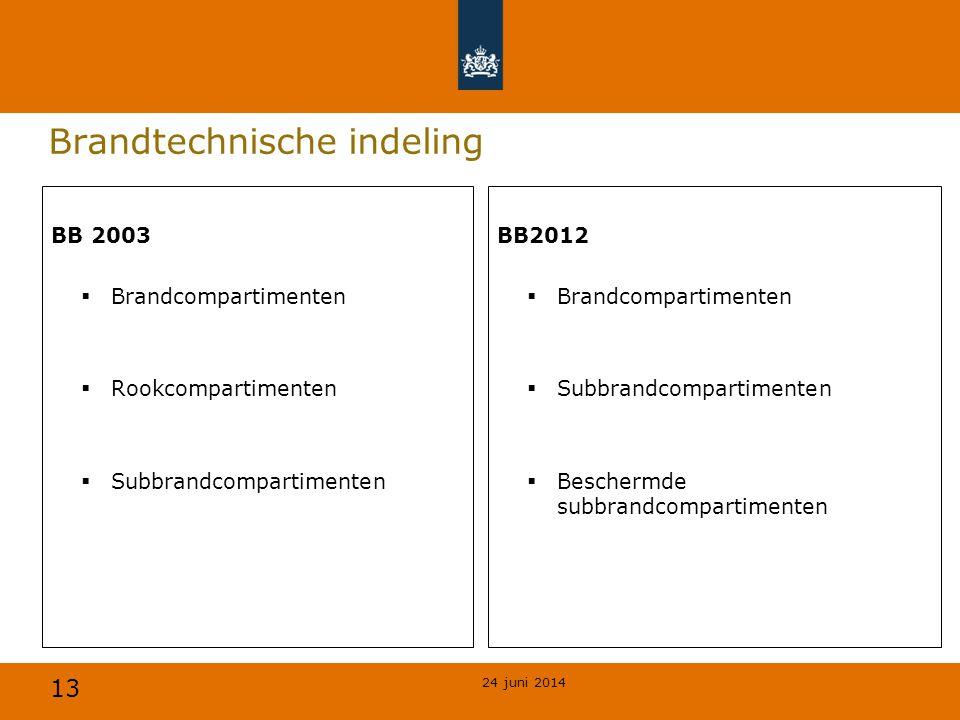 13 Brandtechnische indeling BB 2003  Brandcompartimenten  Rookcompartimenten  Subbrandcompartimenten BB2012  Brandcompartimenten  Subbrandcompart