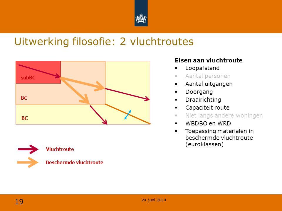 19 24 juni 2014 Uitwerking filosofie: 2 vluchtroutes Vluchtroute Beschermde vluchtroute subBC BC Eisen aan vluchtroute  Loopafstand  Aantal personen
