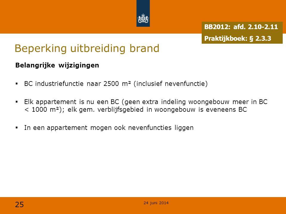 25 Beperking uitbreiding brand Belangrijke wijzigingen  BC industriefunctie naar 2500 m² (inclusief nevenfunctie)  Elk appartement is nu een BC (gee