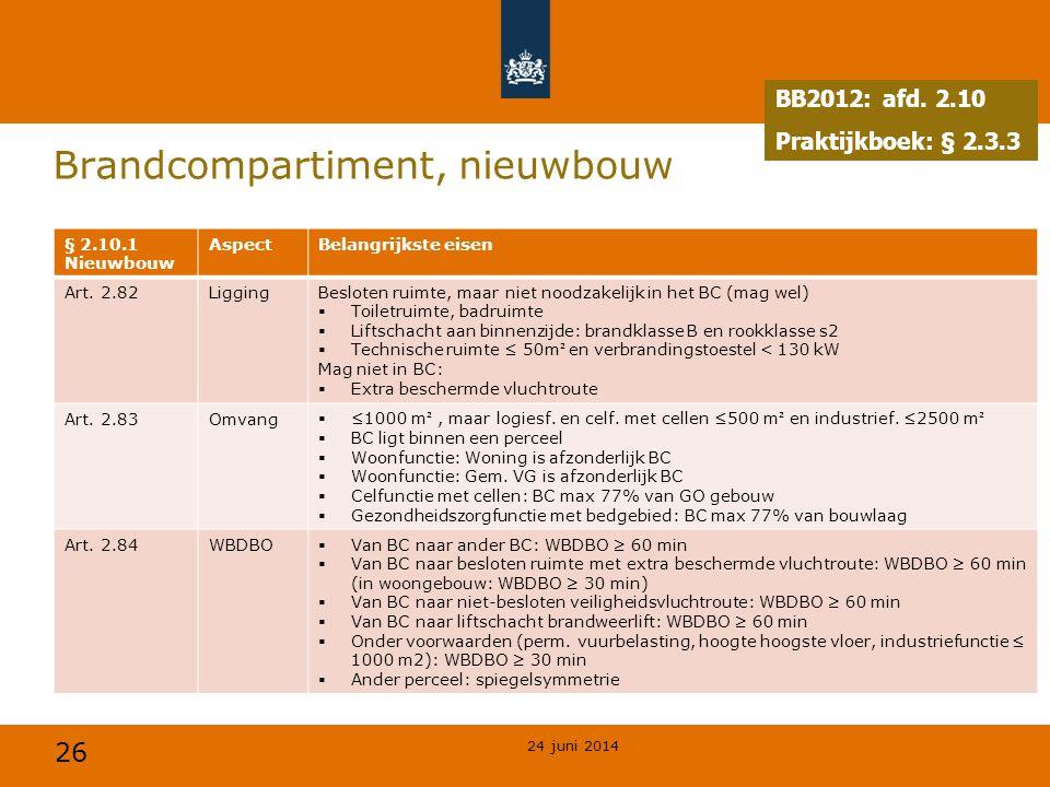26 Brandcompartiment, nieuwbouw 24 juni 2014 BB2012: afd. 2.10 Praktijkboek: § 2.3.3 § 2.10.1 Nieuwbouw AspectBelangrijkste eisen Art. 2.82LiggingBesl