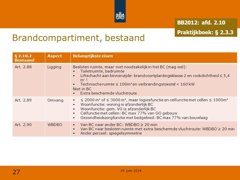 27 Brandcompartiment, bestaand 24 juni 2014 BB2012: afd. 2.10 Praktijkboek: § 2.3.3 § 2.10.2 Bestaand AspectBelangrijkste eisen Art. 2.88LiggingBeslot