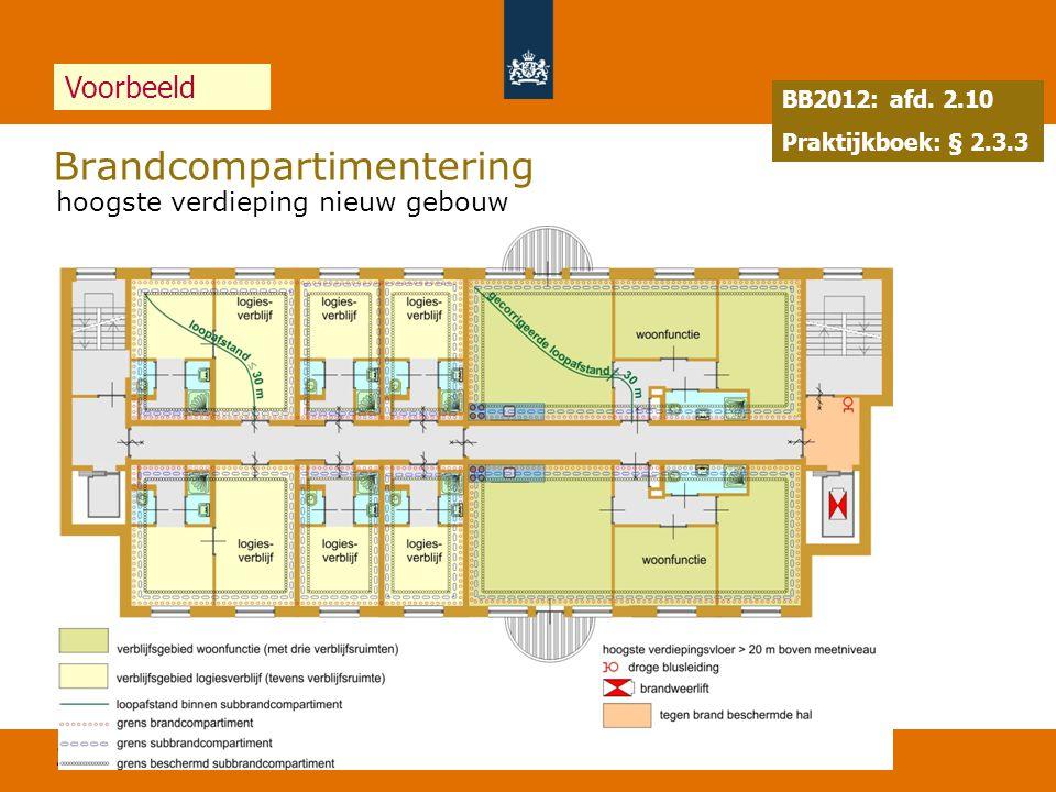 30 Brandcompartimentering 24 juni 2014 BB2012: afd. 2.10 Praktijkboek: § 2.3.3 Voorbeeld hoogste verdieping nieuw gebouw