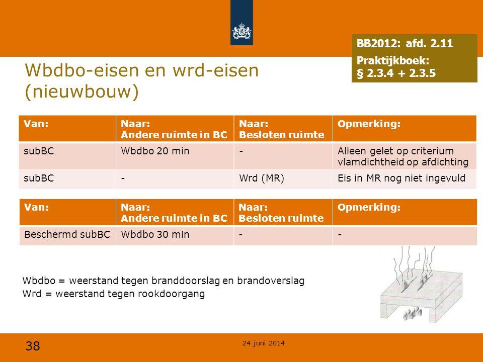 38 Wbdbo-eisen en wrd-eisen (nieuwbouw) 24 juni 2014 Van:Naar: Andere ruimte in BC Naar: Besloten ruimte Opmerking: subBCWbdbo 20 min-Alleen gelet op