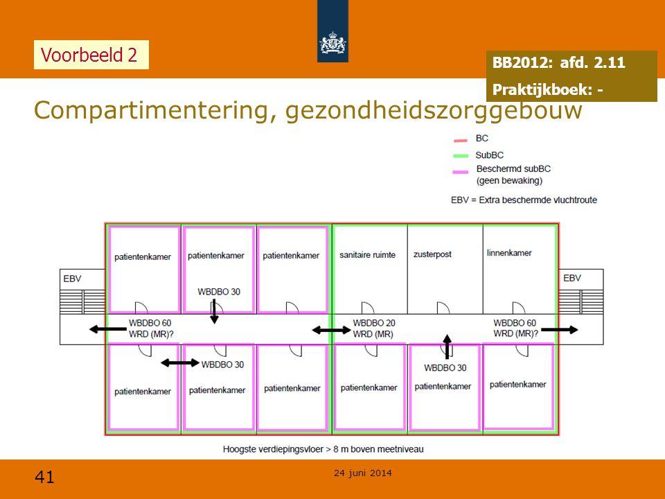 41 24 juni 2014 Compartimentering, gezondheidszorggebouw BB2012: afd. 2.11 Praktijkboek: - Voorbeeld 2