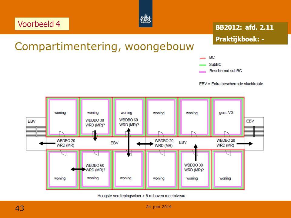 43 24 juni 2014 Compartimentering, woongebouw BB2012: afd. 2.11 Praktijkboek: - Voorbeeld 4