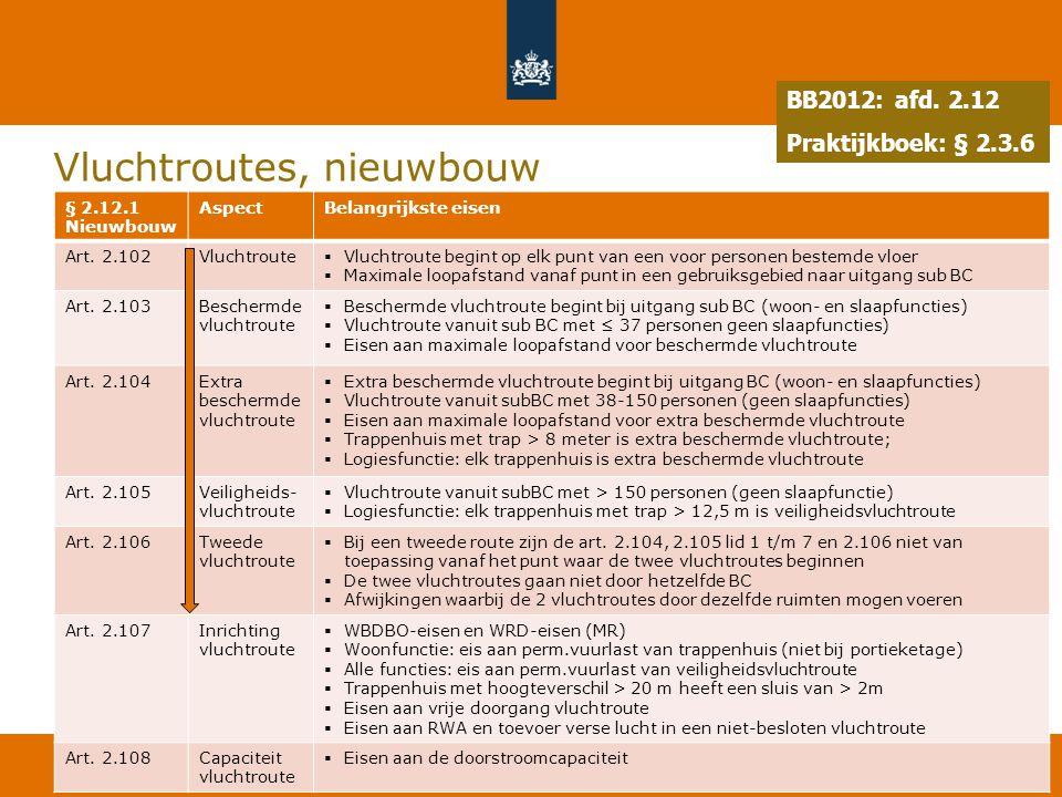 47 Vluchtroutes, nieuwbouw 24 juni 2014 § 2.12.1 Nieuwbouw AspectBelangrijkste eisen Art. 2.102Vluchtroute  Vluchtroute begint op elk punt van een vo
