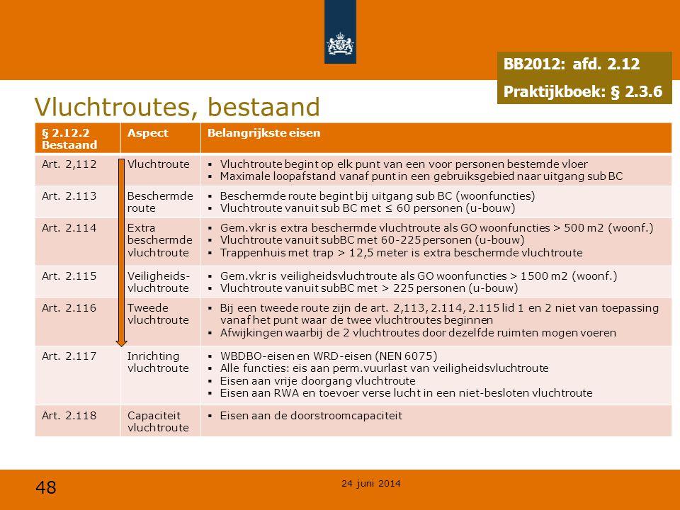 48 Vluchtroutes, bestaand 24 juni 2014 BB2012: afd. 2.12 Praktijkboek: § 2.3.6 § 2.12.2 Bestaand AspectBelangrijkste eisen Art. 2,112Vluchtroute  Vlu