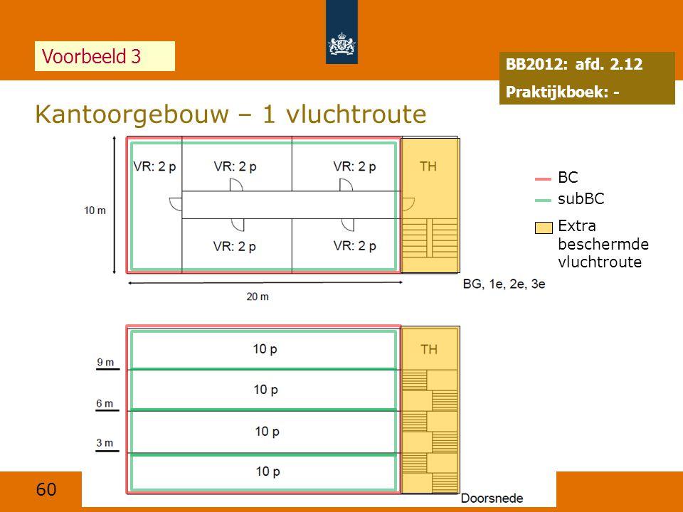 60 Kantoorgebouw – 1 vluchtroute 24 juni 2014 Voorbeeld 3 BB2012: afd. 2.12 Praktijkboek: - BC subBC Extra beschermde vluchtroute