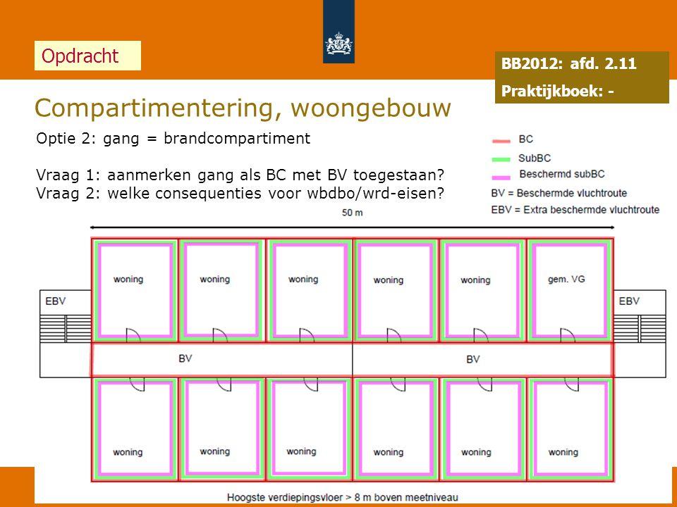 65 24 juni 2014 Compartimentering, woongebouw BB2012: afd. 2.11 Praktijkboek: - Opdracht Optie 2: gang = brandcompartiment Vraag 1: aanmerken gang als