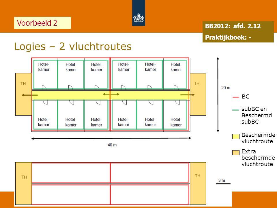 72 Logies – 2 vluchtroutes 24 juni 2014 Voorbeeld 2 BB2012: afd. 2.12 Praktijkboek: - BC subBC en Beschermd subBC Beschermde vluchtroute Extra bescher