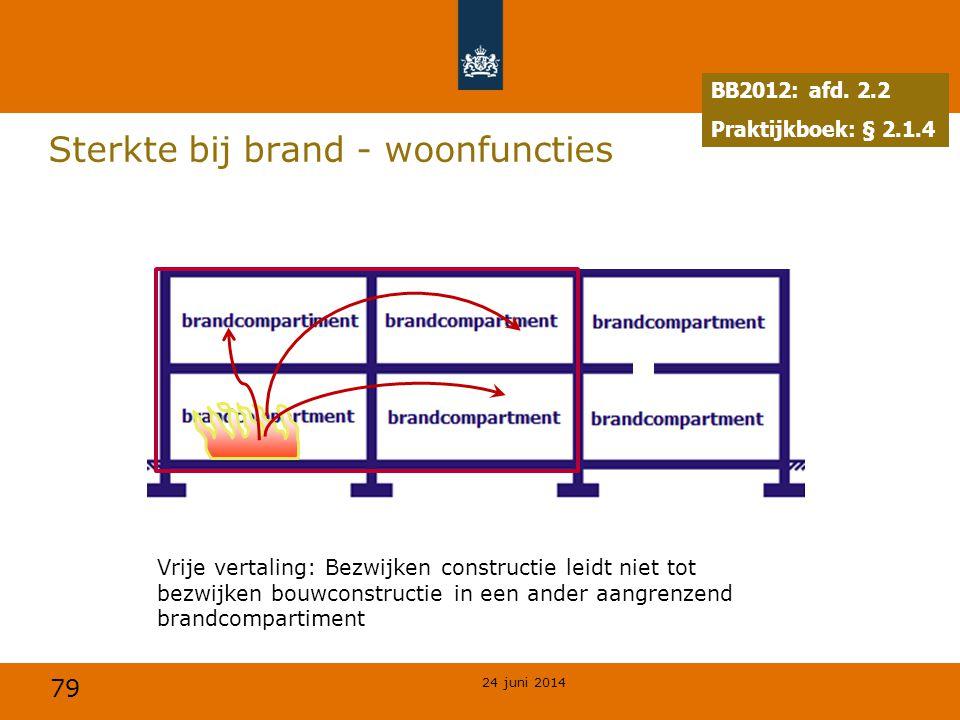 79 Sterkte bij brand - woonfuncties 24 juni 2014 BB2012: afd. 2.2 Praktijkboek: § 2.1.4 Vrije vertaling: Bezwijken constructie leidt niet tot bezwijke