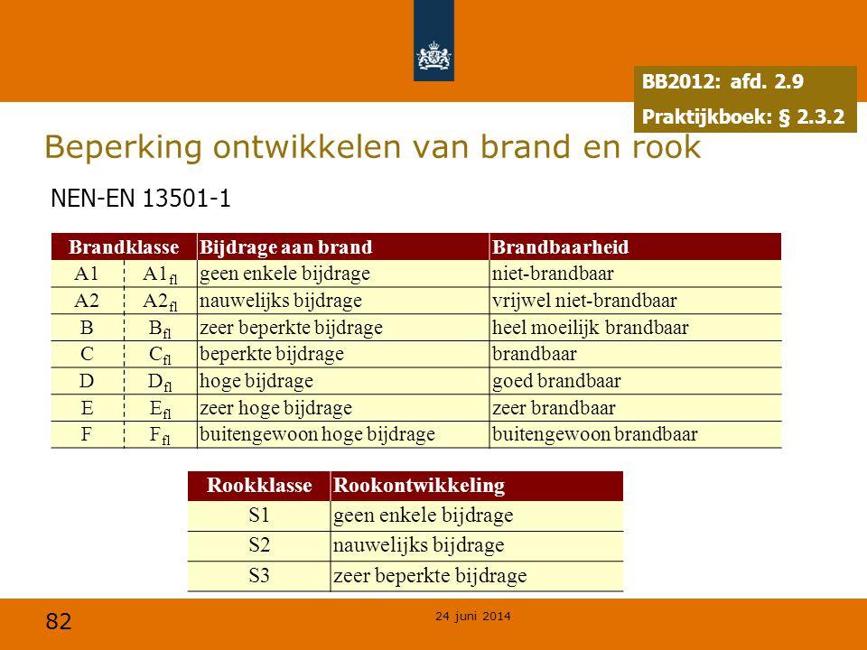82 Beperking ontwikkelen van brand en rook 24 juni 2014 BB2012: afd. 2.9 Praktijkboek: § 2.3.2 BrandklasseBijdrage aan brandBrandbaarheid A1A1 fl geen