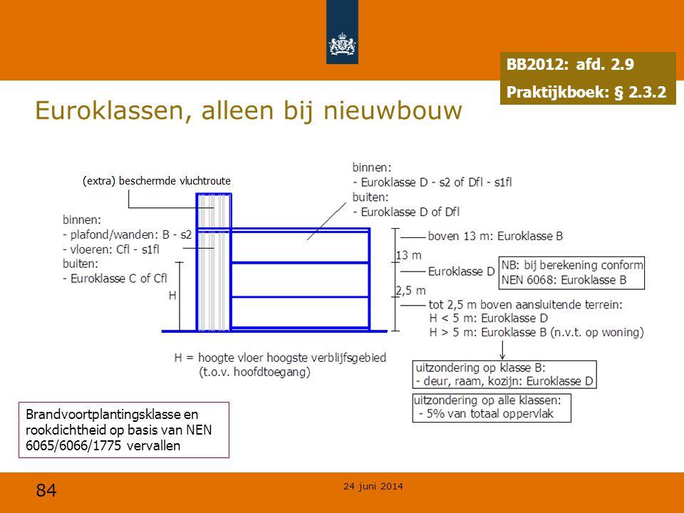 84 24 juni 2014 Euroklassen, alleen bij nieuwbouw BB2012: afd. 2.9 Praktijkboek: § 2.3.2 Brandvoortplantingsklasse en rookdichtheid op basis van NEN 6