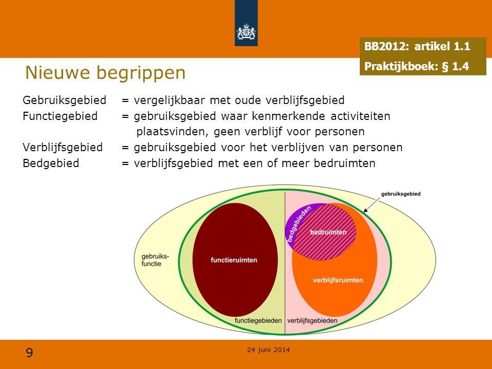 80 Beperking ontstaan brandgevaarlijke situatie Wijzigingen Stookplaats  Nieuwbouw: Euroklasse A1 volgens NEN-EN 13501-1( i.p.v.