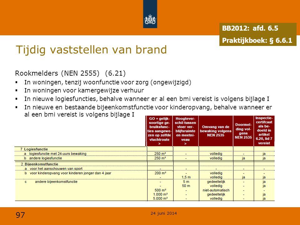 97 Tijdig vaststellen van brand Rookmelders (NEN 2555) (6.21)  In woningen, tenzij woonfunctie voor zorg (ongewijzigd)  In woningen voor kamergewijz