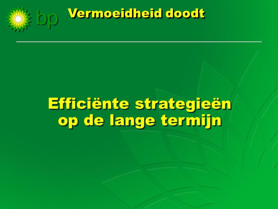 Efficiënte strategieën op de lange termijn Efficiënte strategieën op de lange termijn Vermoeidheid doodt