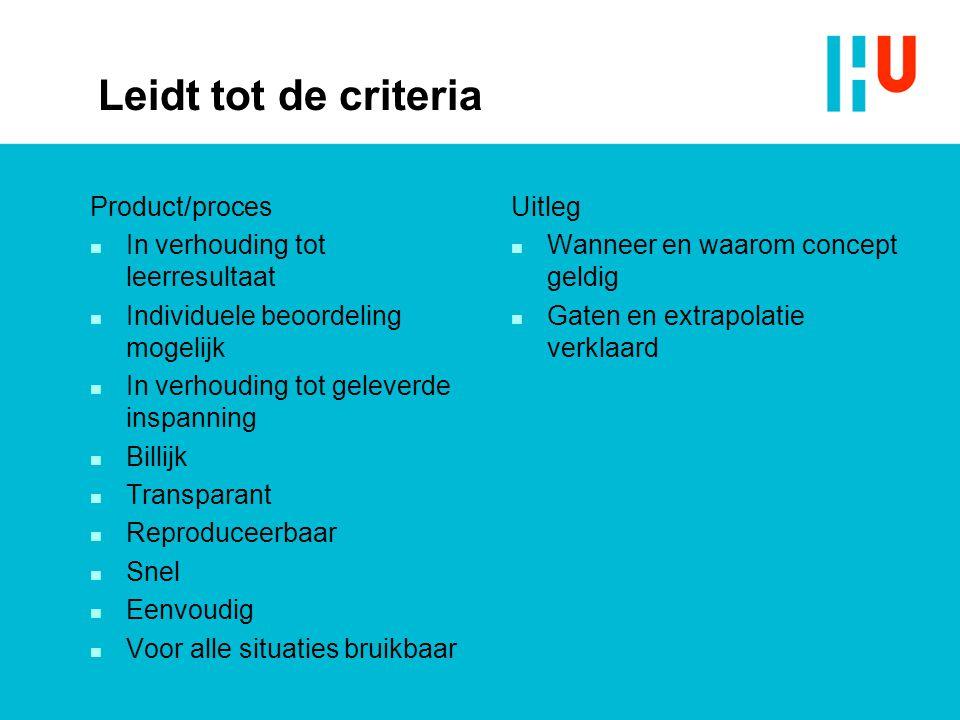 Leidt tot de criteria Product/proces n In verhouding tot leerresultaat n Individuele beoordeling mogelijk n In verhouding tot geleverde inspanning n B