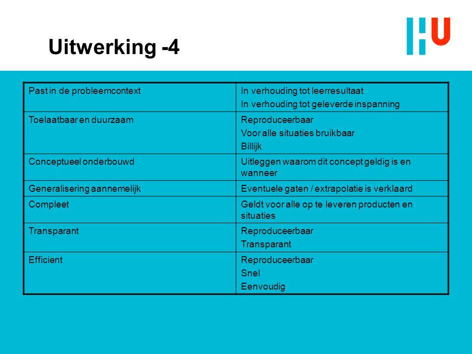 Uitwerking -4 Past in de probleemcontextIn verhouding tot leerresultaat In verhouding tot geleverde inspanning Toelaatbaar en duurzaamReproduceerbaar