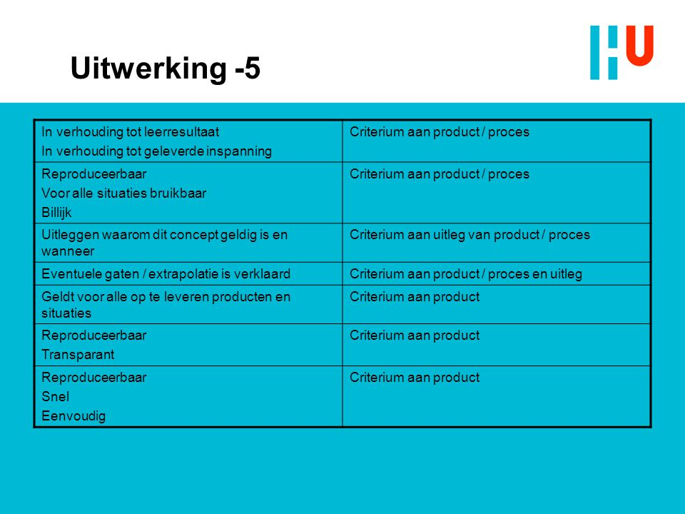 Uitwerking -5 In verhouding tot leerresultaat In verhouding tot geleverde inspanning Criterium aan product / proces Reproduceerbaar Voor alle situatie