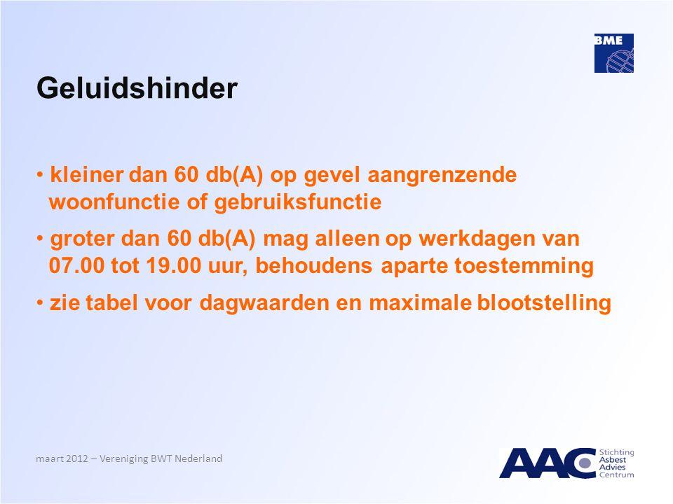 Geluidshinder • kleiner dan 60 db(A) op gevel aangrenzende woonfunctie of gebruiksfunctie • groter dan 60 db(A) mag alleen op werkdagen van 07.00 tot