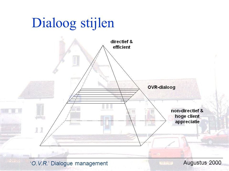 'O.V.R.' Dialogue management Augustus 2000 Dialoog stijlen