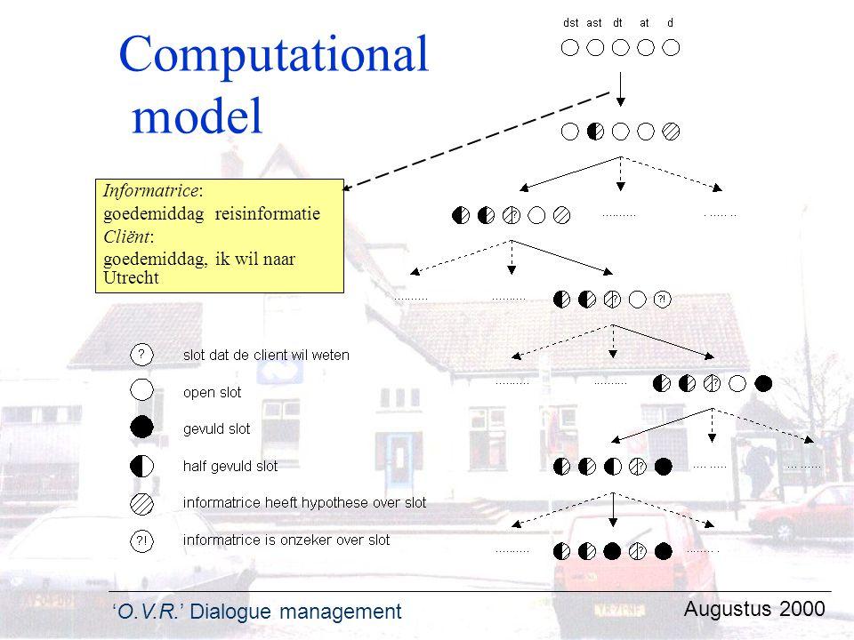 'O.V.R.' Dialogue management Augustus 2000 Computational model Informatrice: goedemiddag reisinformatie Cliënt: goedemiddag, ik wil naar Utrecht