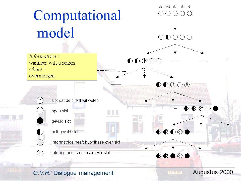 'O.V.R.' Dialogue management Augustus 2000 Computational model Informatrice : wanneer wilt u reizen Cliënt : overmorgen