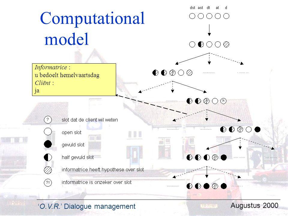 'O.V.R.' Dialogue management Augustus 2000 Computational model Informatrice : u bedoelt hemelvaartsdag Cliënt : ja