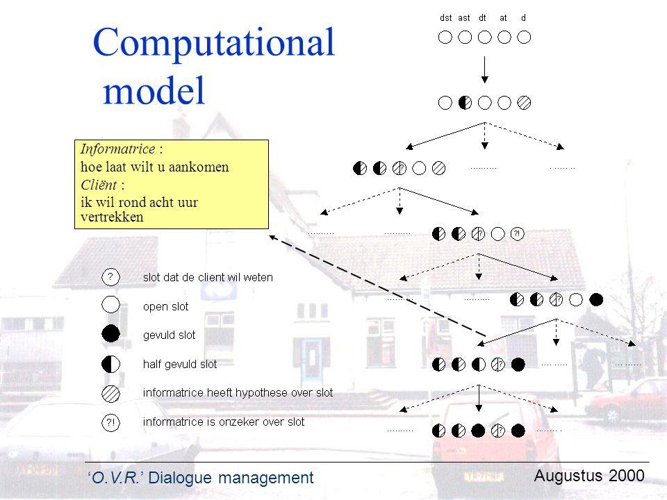 'O.V.R.' Dialogue management Augustus 2000 Computational model Informatrice : hoe laat wilt u aankomen Cliënt : ik wil rond acht uur vertrekken