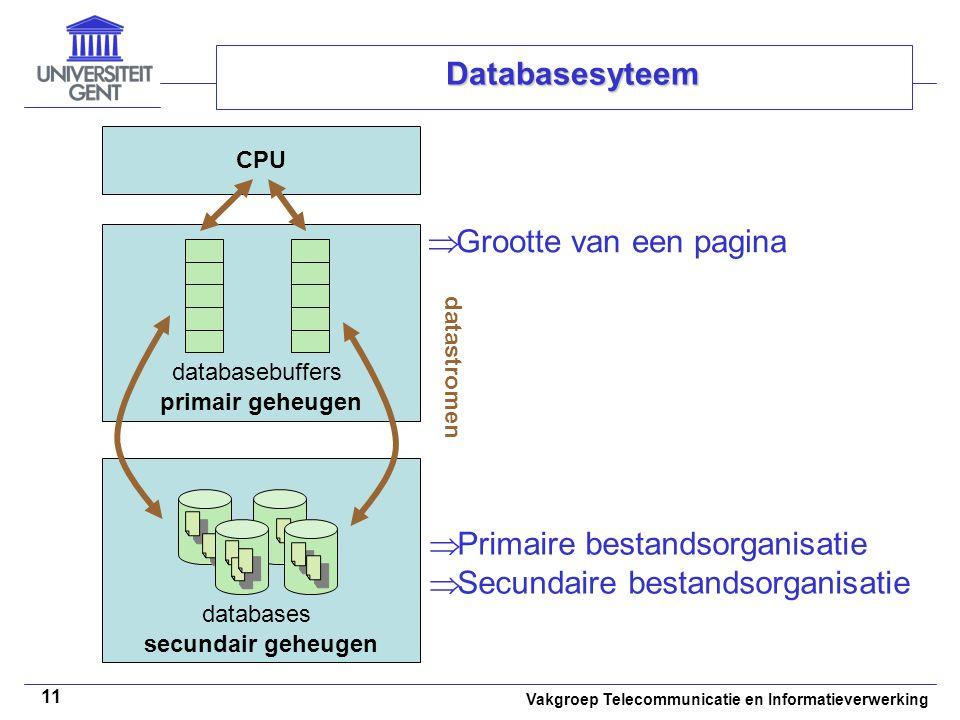 Vakgroep Telecommunicatie en Informatieverwerking 11 Databasesyteem CPU primair geheugen secundair geheugen databasebuffers datastromen databases  Pr
