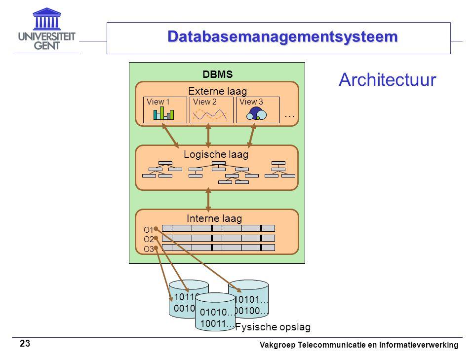 Vakgroep Telecommunicatie en Informatieverwerking 23 Databasemanagementsysteem DBMS … Externe laag Logische laag Interne laag 10110… 00101… 10101… 001