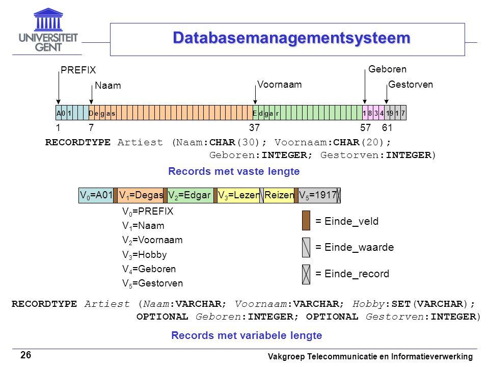 Vakgroep Telecommunicatie en Informatieverwerking 26 Databasemanagementsysteem PREFIX Naam Voornaam Geboren Gestorven Records met vaste lengte Records