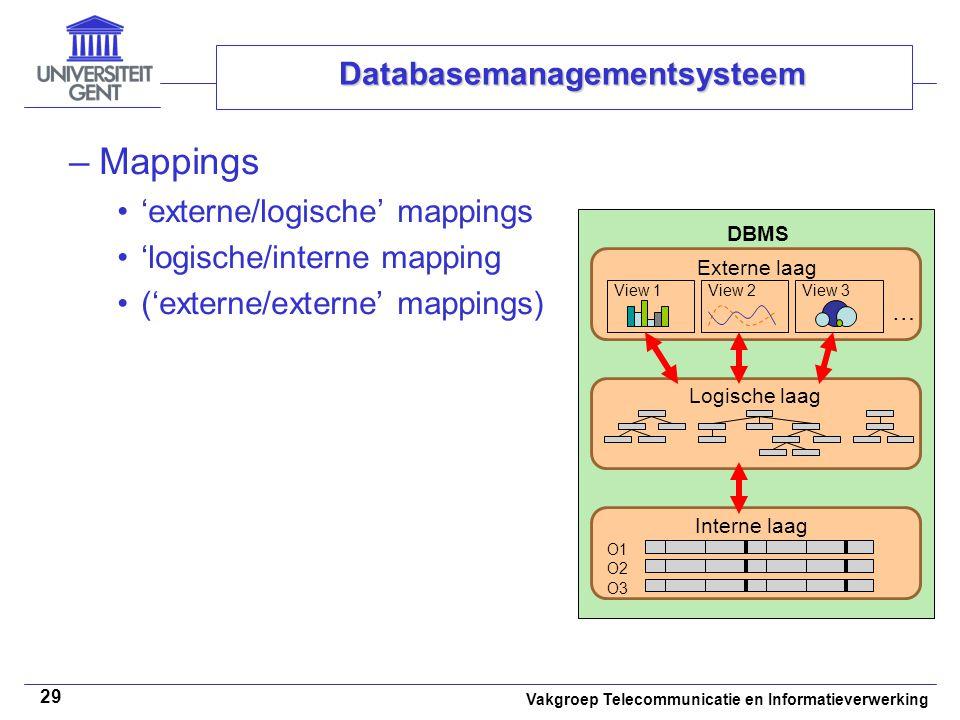 Vakgroep Telecommunicatie en Informatieverwerking 29 Databasemanagementsysteem –Mappings •'externe/logische' mappings •'logische/interne mapping •('ex