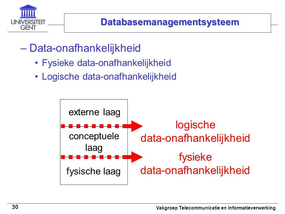 Vakgroep Telecommunicatie en Informatieverwerking 30 Databasemanagementsysteem –Data-onafhankelijkheid •Fysieke data-onafhankelijkheid •Logische data-