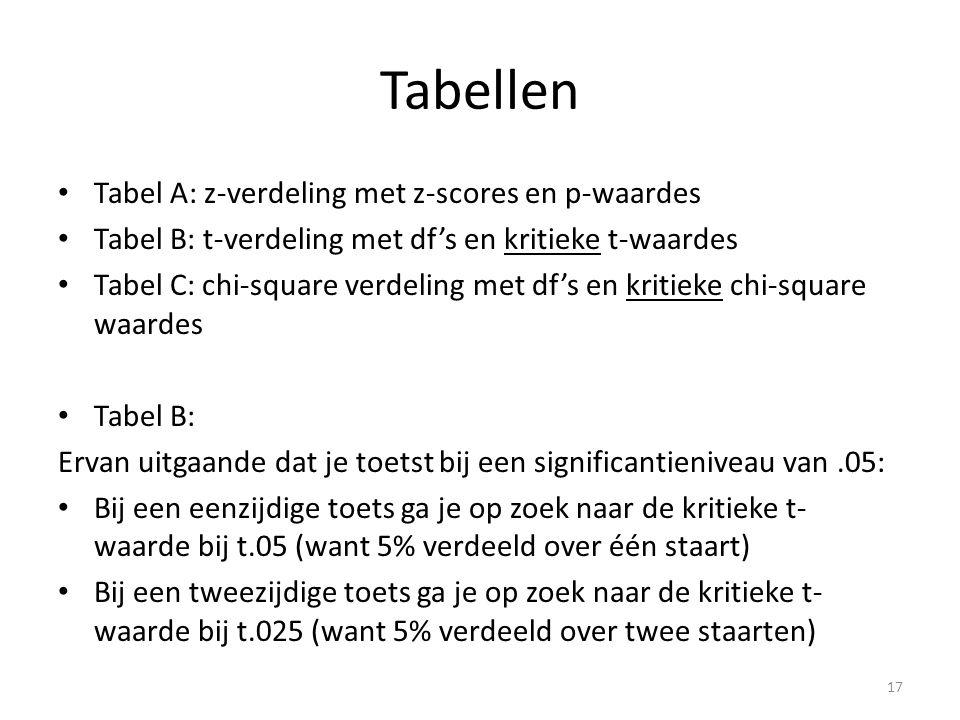 Tabellen • Tabel A: z-verdeling met z-scores en p-waardes • Tabel B: t-verdeling met df's en kritieke t-waardes • Tabel C: chi-square verdeling met df's en kritieke chi-square waardes • Tabel B: Ervan uitgaande dat je toetst bij een significantieniveau van.05: • Bij een eenzijdige toets ga je op zoek naar de kritieke t- waarde bij t.05 (want 5% verdeeld over één staart) • Bij een tweezijdige toets ga je op zoek naar de kritieke t- waarde bij t.025 (want 5% verdeeld over twee staarten) 17