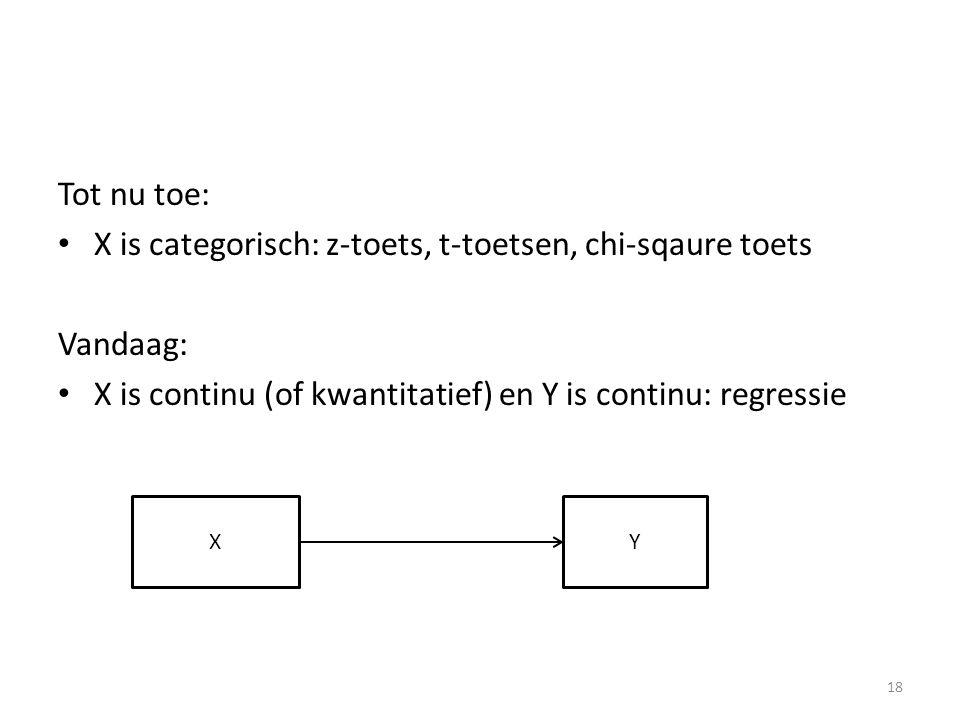 Tot nu toe: • X is categorisch: z-toets, t-toetsen, chi-sqaure toets Vandaag: • X is continu (of kwantitatief) en Y is continu: regressie XY 18