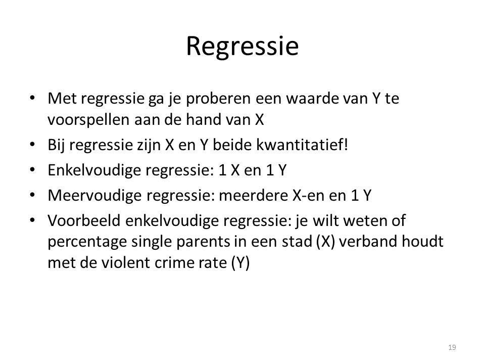 Regressie • Met regressie ga je proberen een waarde van Y te voorspellen aan de hand van X • Bij regressie zijn X en Y beide kwantitatief! • Enkelvoud
