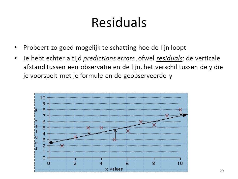 Residuals • Probeert zo goed mogelijk te schatting hoe de lijn loopt • Je hebt echter altijd predictions errors,ofwel residuals: de verticale afstand tussen een observatie en de lijn, het verschil tussen de y die je voorspelt met je formule en de geobserveerde y 29