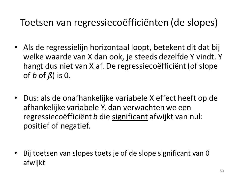 Toetsen van regressiecoëfficiënten (de slopes) • Als de regressielijn horizontaal loopt, betekent dit dat bij welke waarde van X dan ook, je steeds dezelfde Y vindt.