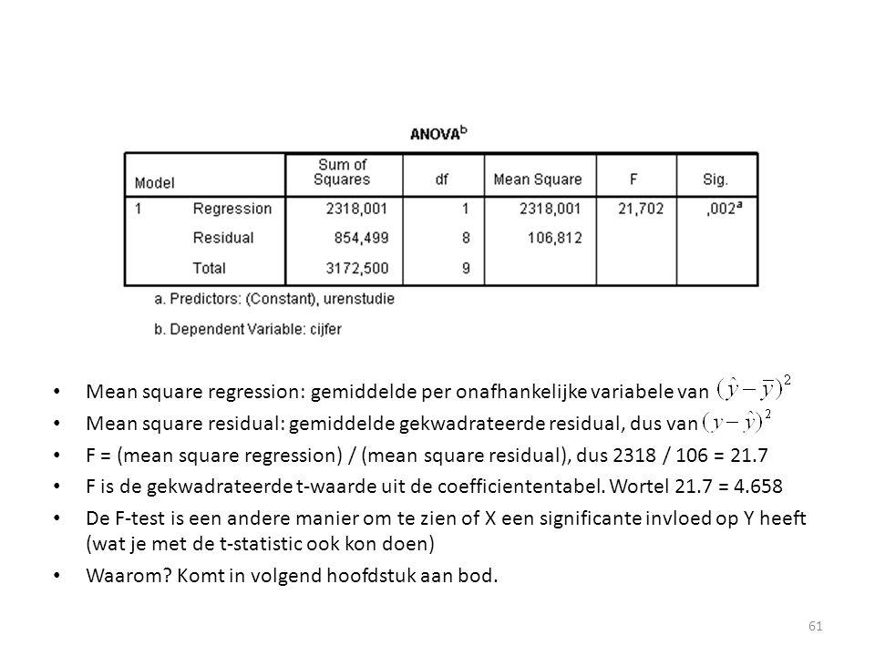 • Mean square regression: gemiddelde per onafhankelijke variabele van • Mean square residual: gemiddelde gekwadrateerde residual, dus van • F = (mean