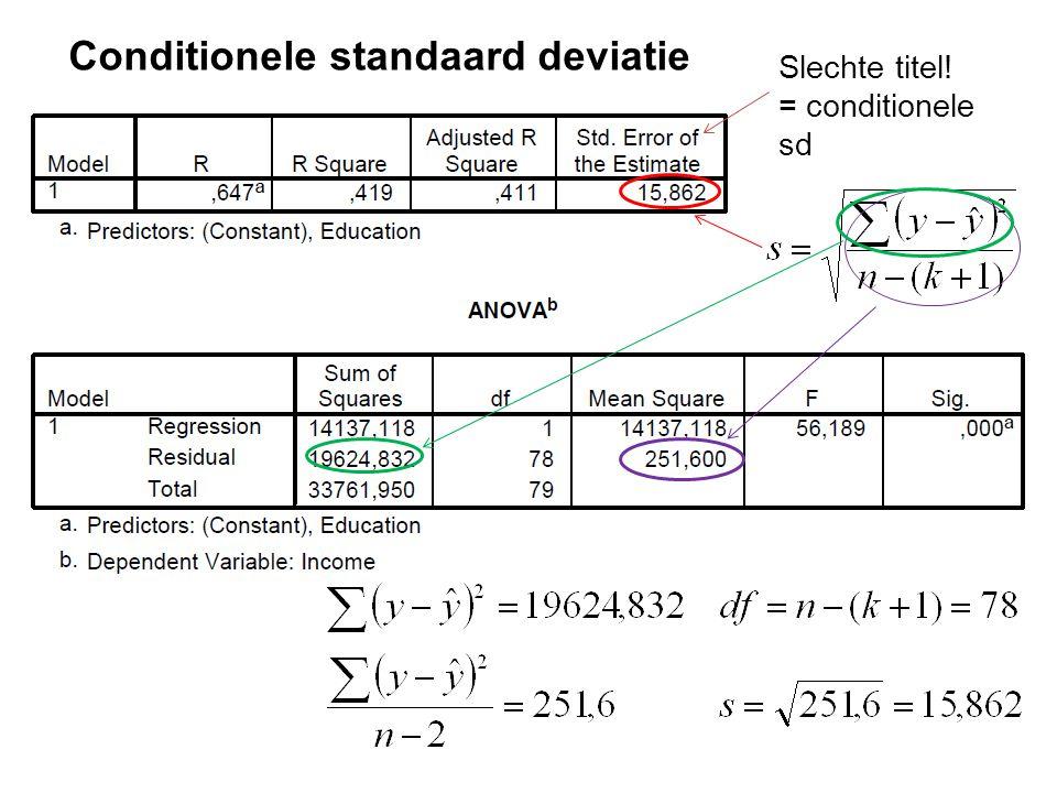 Slechte titel! = conditionele sd Conditionele standaard deviatie