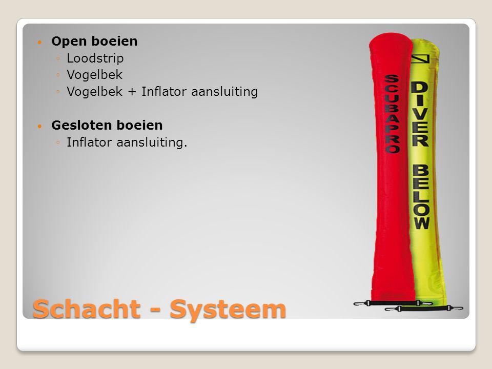 Schacht - Systeem  Open boeien ◦Loodstrip ◦Vogelbek ◦Vogelbek + Inflator aansluiting  Gesloten boeien ◦Inflator aansluiting.