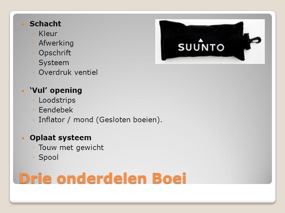 Drie onderdelen Boei  Schacht ◦Kleur ◦Afwerking ◦Opschrift ◦Systeem ◦Overdruk ventiel  'Vul' opening ◦Loodstrips ◦Eendebek ◦Inflator / mond (Geslote