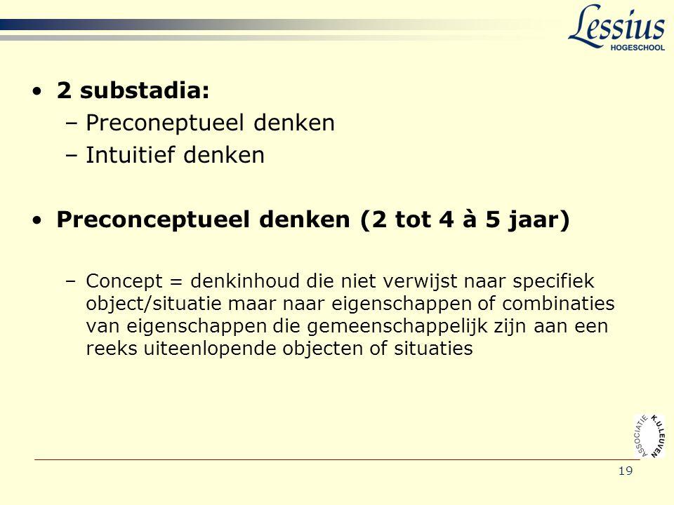 19 •2 substadia: –Preconeptueel denken –Intuitief denken •Preconceptueel denken (2 tot 4 à 5 jaar) –Concept = denkinhoud die niet verwijst naar specif